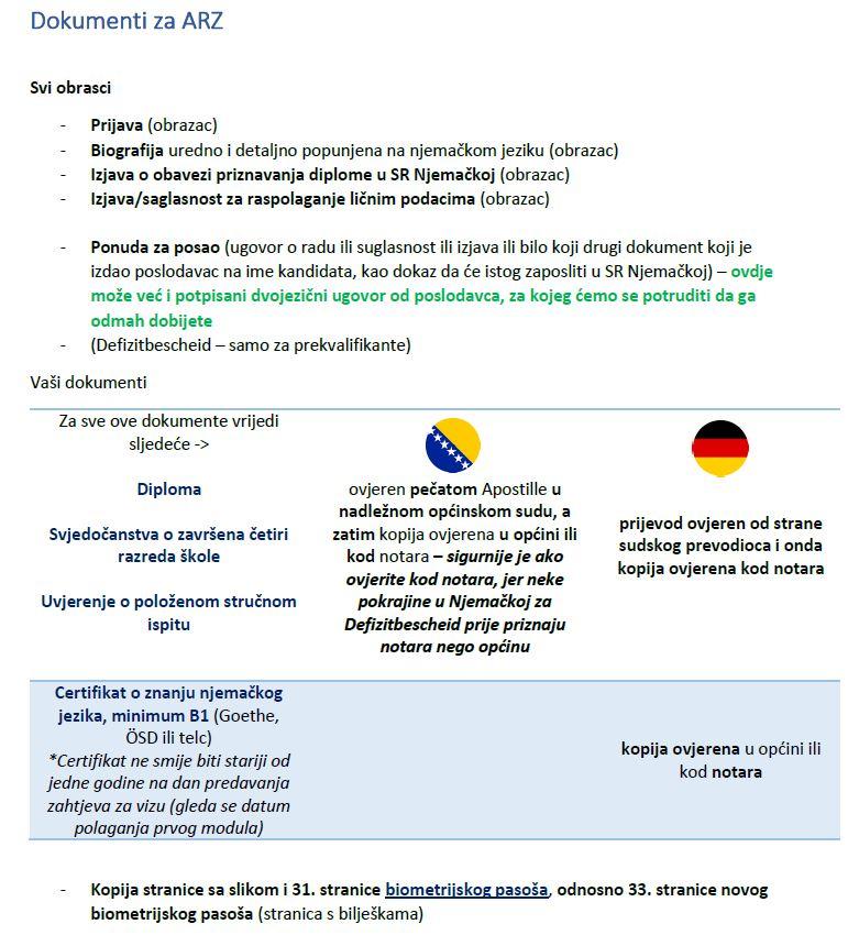 Dokumenti za ARZ